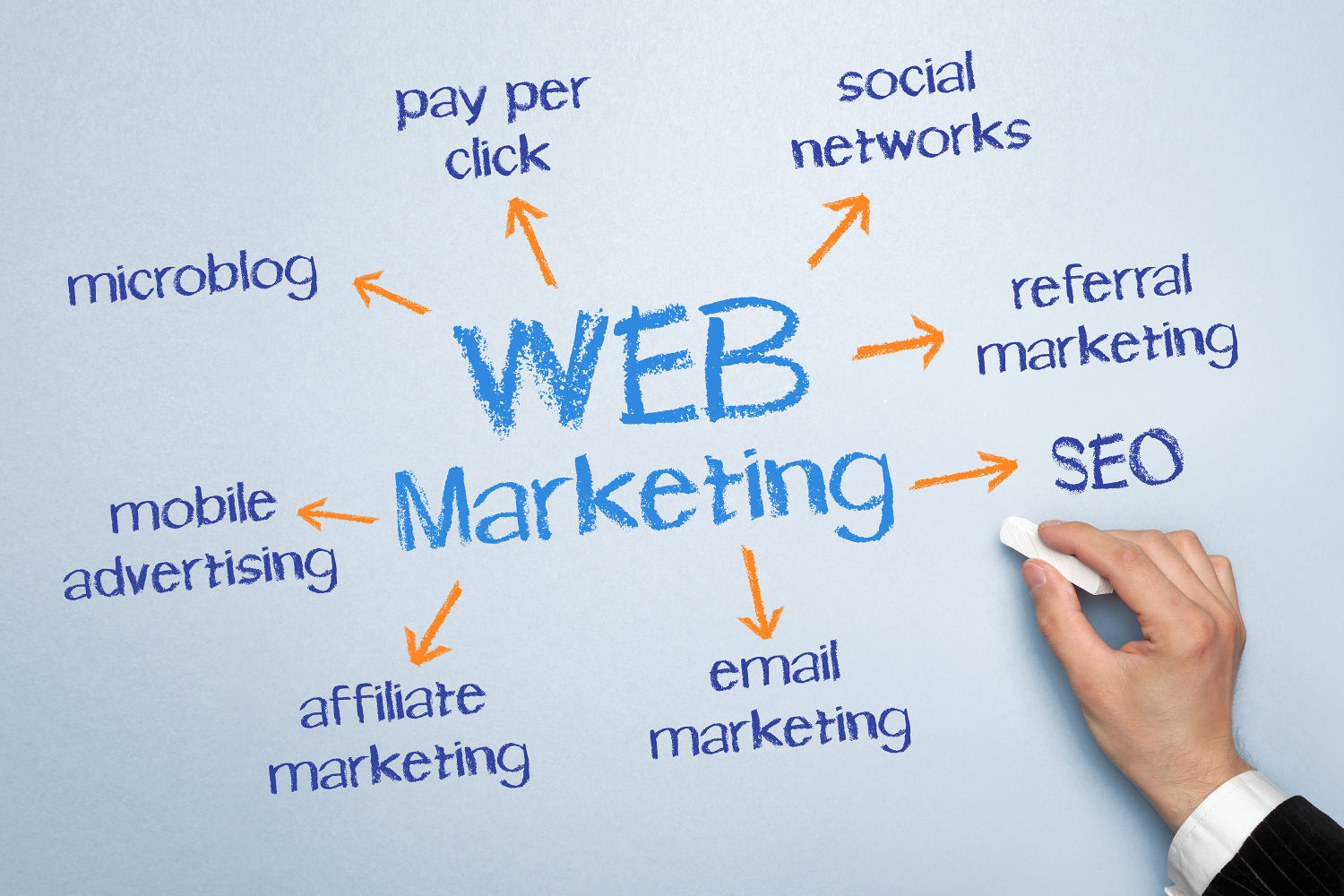 Online Marketing Images Online Marketing